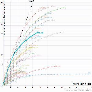 Visão Factual Epidemiológica: Portugal é um dos países mais perigosos do mundo na Covid-19. 33047.jpeg