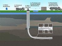 Gás de xisto [fracking] dos EUA: só conversa fiada. 20049.jpeg