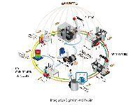 FCTUC participa em consórcio europeu que pretende industrializar a impressão 3D de metais. 31065.jpeg