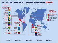 Cuba enviou quase 1.500 médicos em frente ao Covid-19 no mundo. 33121.jpeg