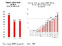 O Congresso Nacional e o financiamento do SUS: institucionalizando a exclusão. 33232.jpeg