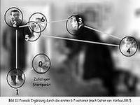 Viagens podem afetar a visão. 21304.jpeg