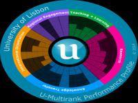 As Universidades portuguesas no U-Multirank europeu. 20324.jpeg