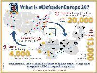 Chamada às armas, a NATO mobilizada em duas frentes. 32480.jpeg
