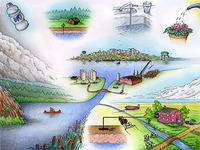 Brasil: Estudo nos indicadores de desenvolvimento sustentável