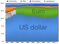 Como os EUA atuam na geopolítica. 23942.jpeg