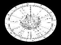Signos, horóscopos e trevas no Mapa Astral brasileiro. 31950.jpeg