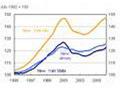 Relatório compreensivo sobre economia brasileira