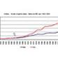 """Crescimento do PIB brasileiro é """"excelente notícia"""", diz Lula"""