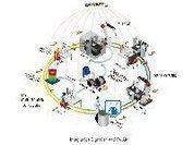 FCTUC participa em consórcio europeu que pretende industrializar a impressão 3D de metais